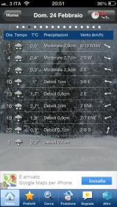 Previsioni poco clementi in Busseto